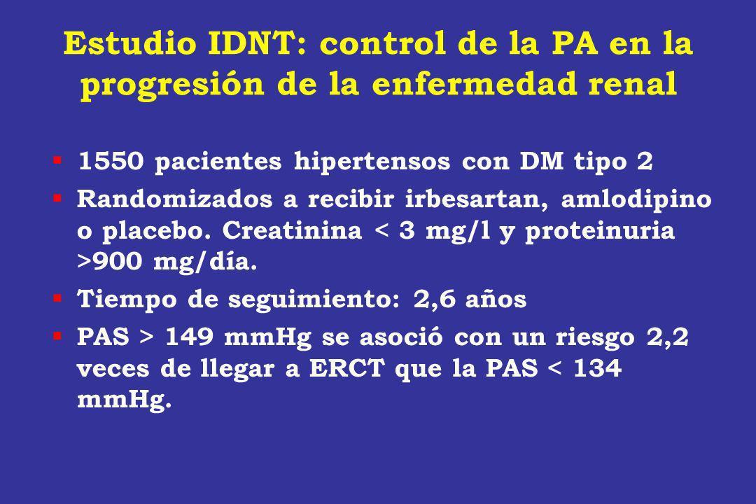 Estudio IDNT: control de la PA en la progresión de la enfermedad renal 1550 pacientes hipertensos con DM tipo 2 Randomizados a recibir irbesartan, aml
