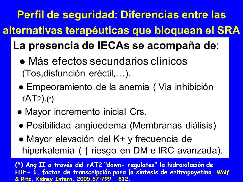 Perfil de seguridad: Diferencias entre las alternativas terapéuticas que bloquean el SRA La presencia de IECAs se acompaña de: Más efectos secundarios