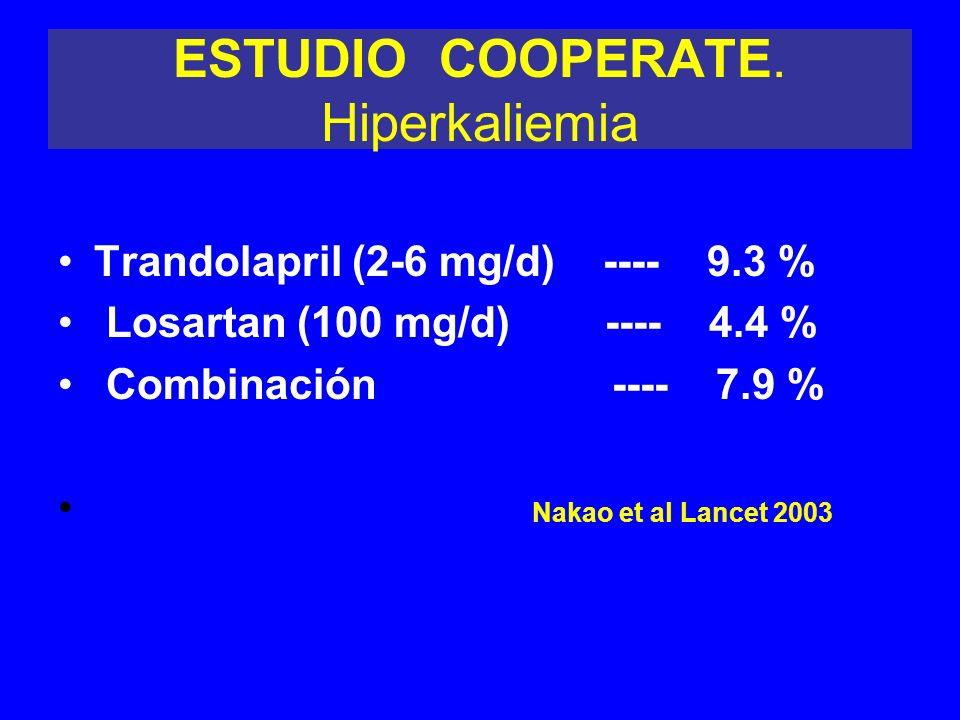 ESTUDIO COOPERATE. Hiperkaliemia Trandolapril (2-6 mg/d) ---- 9.3 % Losartan (100 mg/d) ---- 4.4 % Combinación ---- 7.9 % Nakao et al Lancet 2003