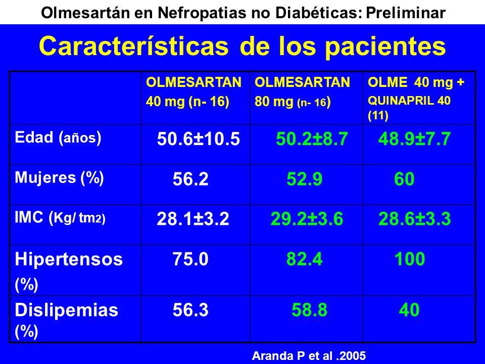 Características de los pacientes OLMESARTAN 40 mg (n- 16) OLMESARTAN 80 mg (n- 16 ) OLME 40 mg + QUINAPRIL 40 (11) Edad ( años ) 50.6±10.5 50.2±8.7 48