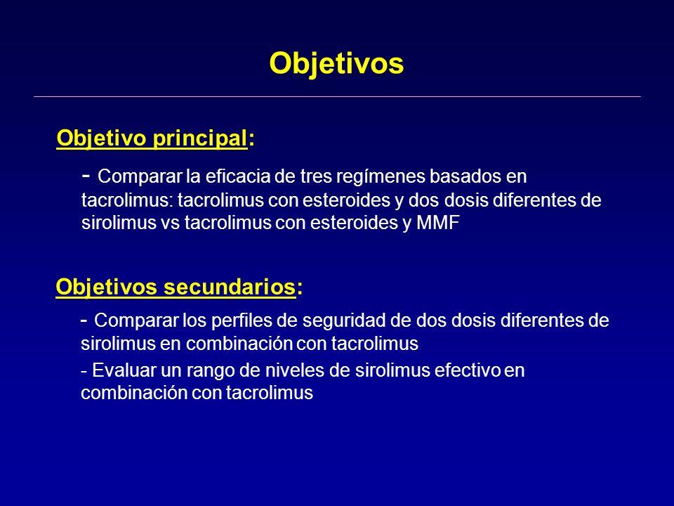 Objetivos Objetivo principal: - Comparar la eficacia de tres regímenes basados en tacrolimus: tacrolimus con esteroides y dos dosis diferentes de siro
