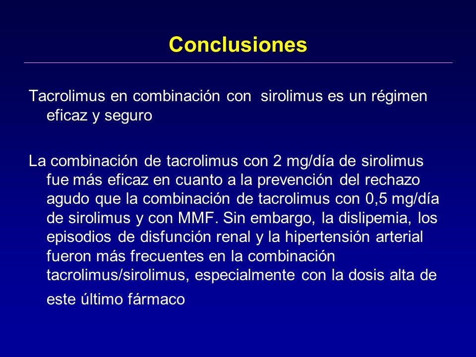 Conclusiones Tacrolimus en combinación con sirolimus es un régimen eficaz y seguro La combinación de tacrolimus con 2 mg/día de sirolimus fue más efic