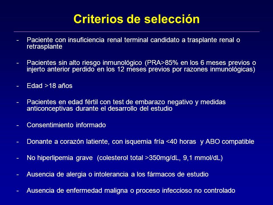 Criterios de selección -Paciente con insuficiencia renal terminal candidato a trasplante renal o retrasplante -Pacientes sin alto riesgo inmunológico