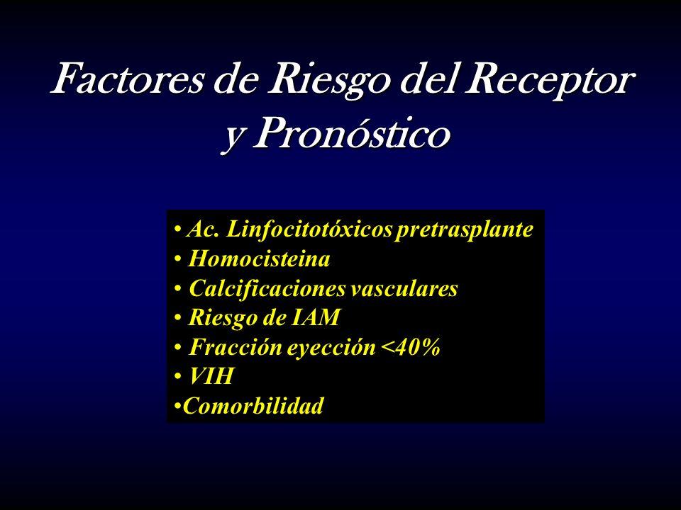 Factores de Riesgo del Receptor y Pronóstico Ac. Linfocitotóxicos pretrasplante Homocisteina Calcificaciones vasculares Riesgo de IAM Fracción eyecció