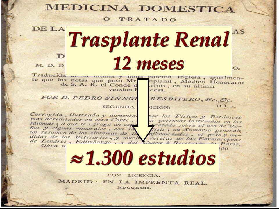 Trasplante Renal 12 meses 1.300 estudios 1.300 estudios