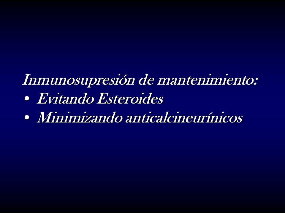Inmunosupresión de mantenimiento: Evitando Esteroides Evitando Esteroides Minimizando anticalcineurínicos Minimizando anticalcineurínicos