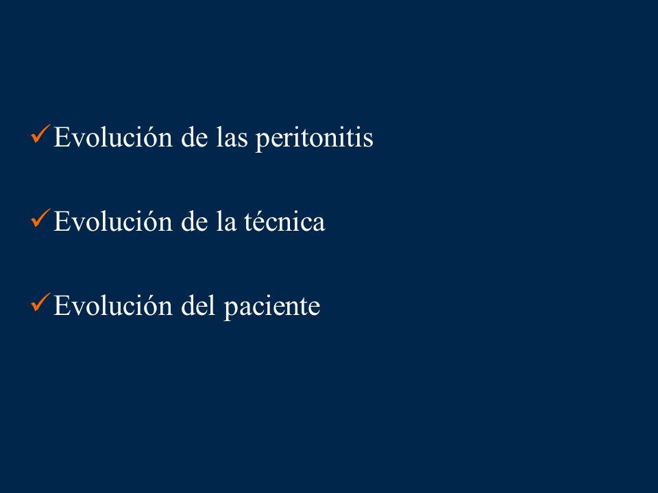 Evolución de las peritonitis Evolución de la técnica Evolución del paciente