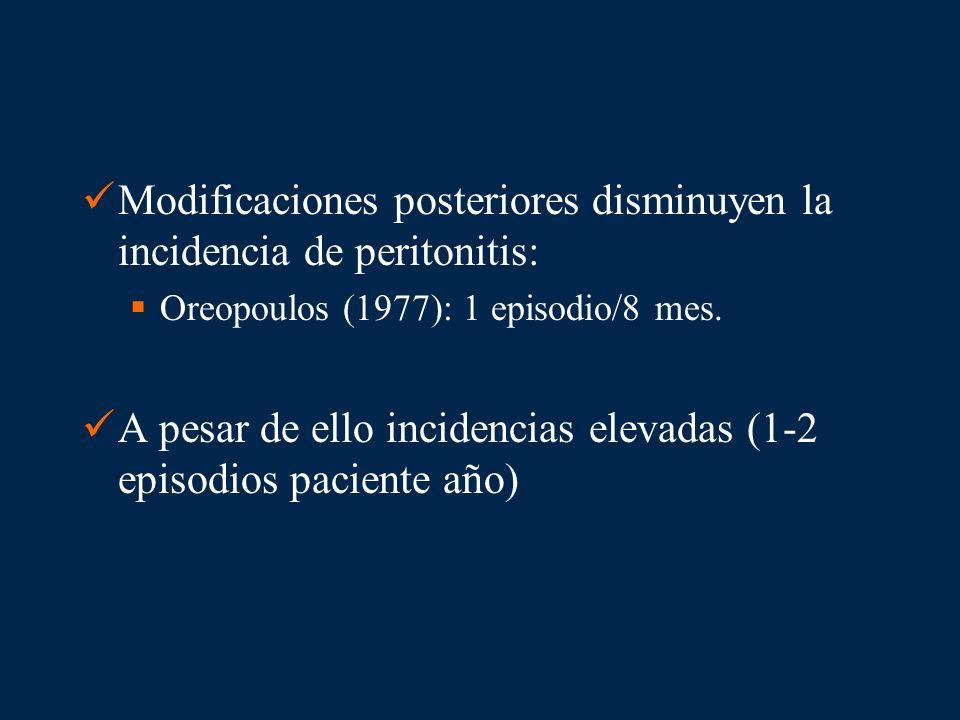 Modificaciones posteriores disminuyen la incidencia de peritonitis: Oreopoulos (1977): 1 episodio/8 mes. A pesar de ello incidencias elevadas (1-2 epi