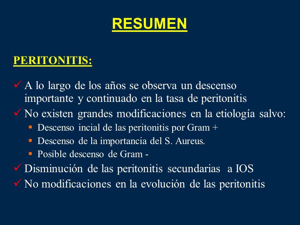 PERITONITIS: A lo largo de los años se observa un descenso importante y continuado en la tasa de peritonitis No existen grandes modificaciones en la e