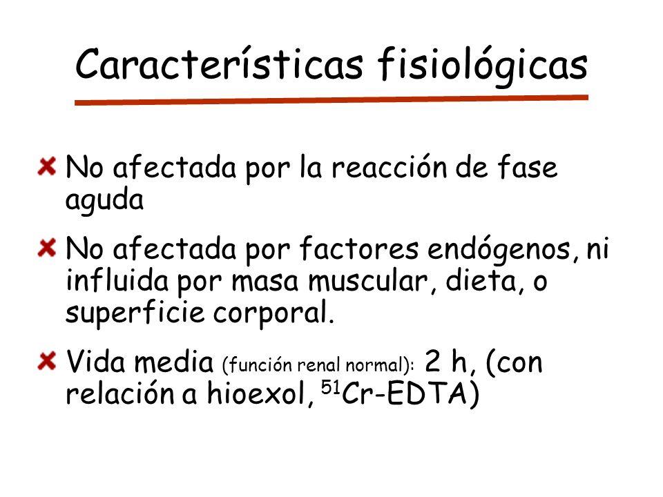 Características fisiológicas No afectada por la reacción de fase aguda No afectada por factores endógenos, ni influida por masa muscular, dieta, o sup