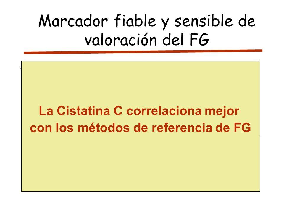 Marcador fiable y sensible de valoración del FG Más fácil,fiable y practicable que el aclaramiento de creatinina (Cl-Crea) –No precisa recogida contro