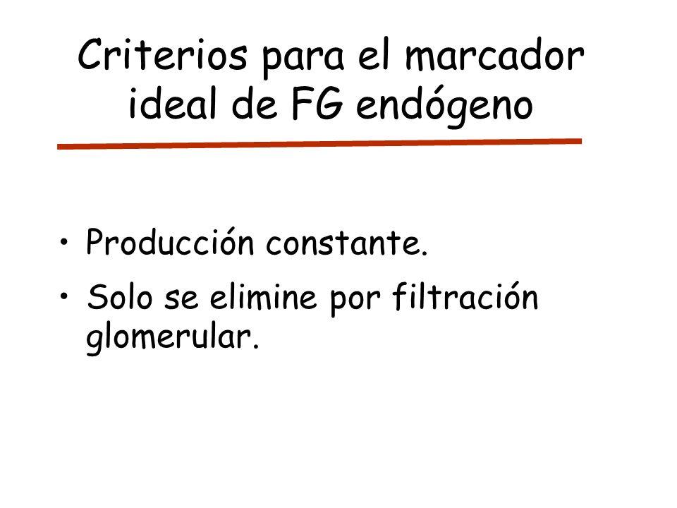 Criterios para el marcador ideal de FG endógeno Producción constante. Solo se elimine por filtración glomerular.