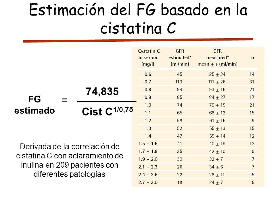 Estimación del FG basado en la cistatina C 74,835 Cist C 1/0,75 FG estimado = Derivada de la correlación de cistatina C con aclaramiento de inulina en