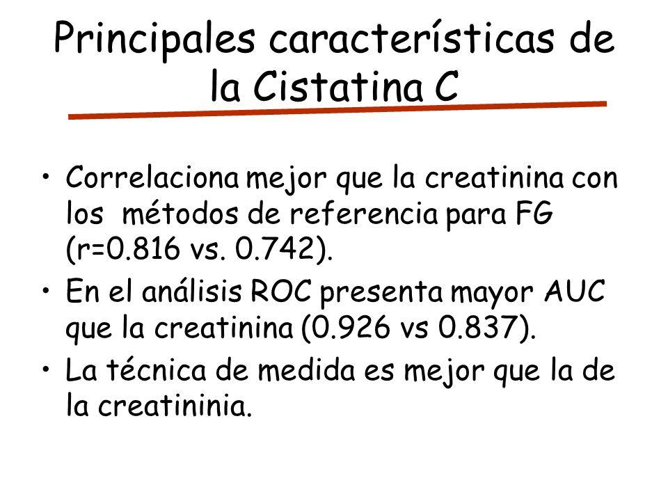 Principales características de la Cistatina C Correlaciona mejor que la creatinina con los métodos de referencia para FG (r=0.816 vs. 0.742). En el an