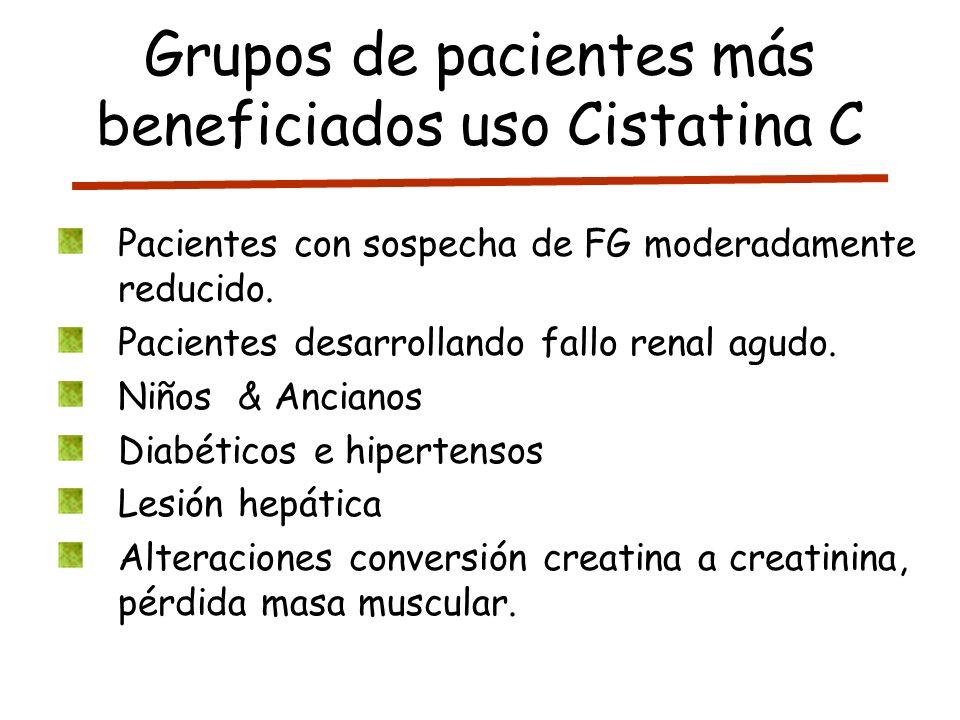 Grupos de pacientes más beneficiados uso Cistatina C Pacientes con sospecha de FG moderadamente reducido. Pacientes desarrollando fallo renal agudo. N