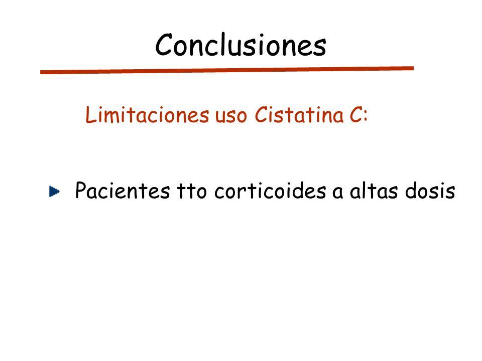 Conclusiones Pacientes tto corticoides a altas dosis Limitaciones uso Cistatina C:
