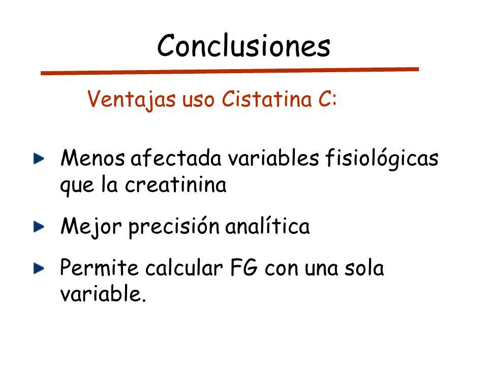 Conclusiones Menos afectada variables fisiológicas que la creatinina Mejor precisión analítica Permite calcular FG con una sola variable. Ventajas uso