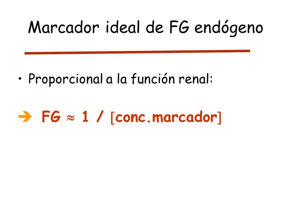 masa muscular reducida secreción tubular (hasta el 30% in IRC) eliminación extra-renal, (secreción intestinal en la uremia) Consumo/producción baja de creatinina Reactantes pseudo creatinina (e.g bilirubina, hemoglobina, fármacos) Desviaciones medida FG por métodos basados en creatinina.