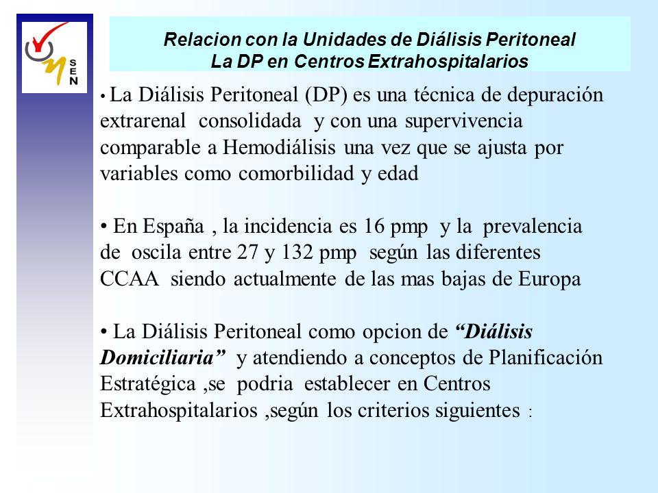 La Diálisis Peritoneal (DP) es una técnica de depuración extrarenal consolidada y con una supervivencia comparable a Hemodiálisis una vez que se ajust