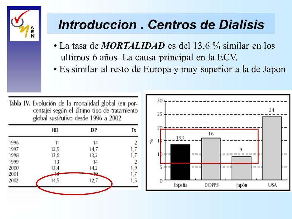 Introduccion. Centros de Dialisis La tasa de MORTALIDAD es del 13,6 % similar en los ultimos 6 años.La causa principal en la ECV. Es similar al resto