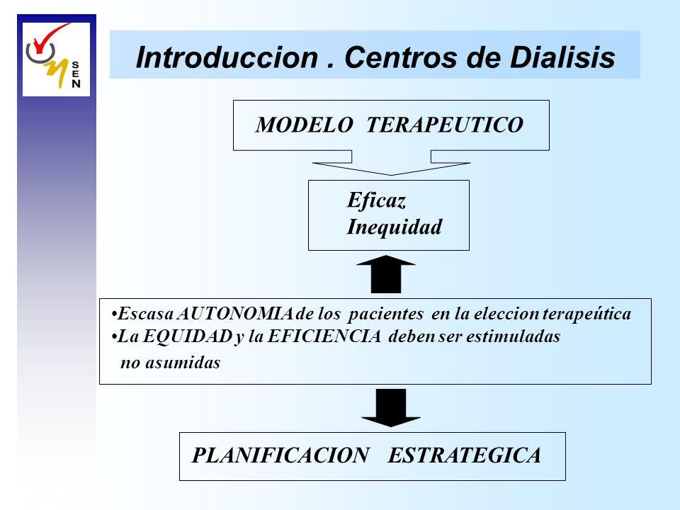 Introduccion. Centros de Dialisis MODELO TERAPEUTICO Eficaz Inequidad Escasa AUTONOMIA de los pacientes en la eleccion terapeútica La EQUIDAD y la EFI