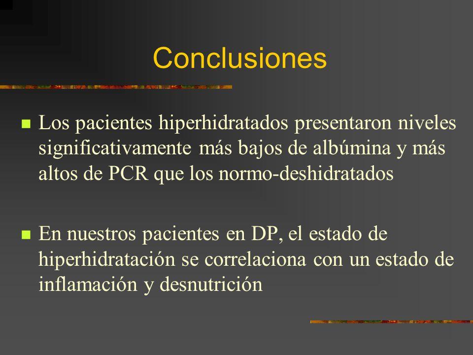 Conclusiones Los pacientes hiperhidratados presentaron niveles significativamente más bajos de albúmina y más altos de PCR que los normo-deshidratados En nuestros pacientes en DP, el estado de hiperhidratación se correlaciona con un estado de inflamación y desnutrición