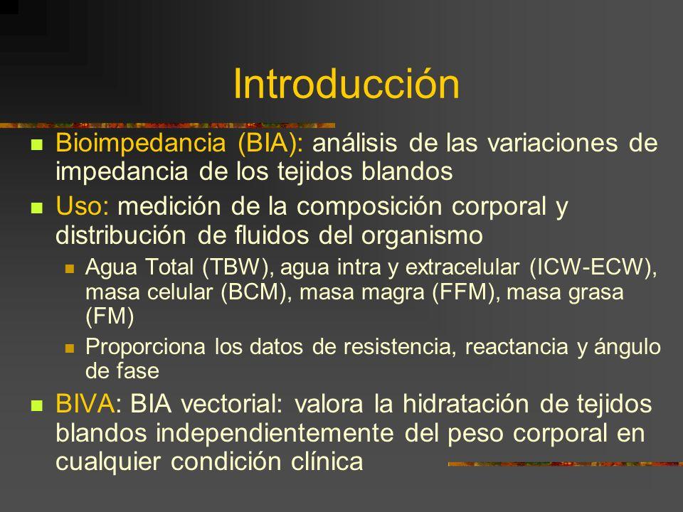 Introducción Bioimpedancia (BIA): análisis de las variaciones de impedancia de los tejidos blandos Uso: medición de la composición corporal y distribución de fluidos del organismo Agua Total (TBW), agua intra y extracelular (ICW-ECW), masa celular (BCM), masa magra (FFM), masa grasa (FM) Proporciona los datos de resistencia, reactancia y ángulo de fase BIVA: BIA vectorial: valora la hidratación de tejidos blandos independientemente del peso corporal en cualquier condición clínica