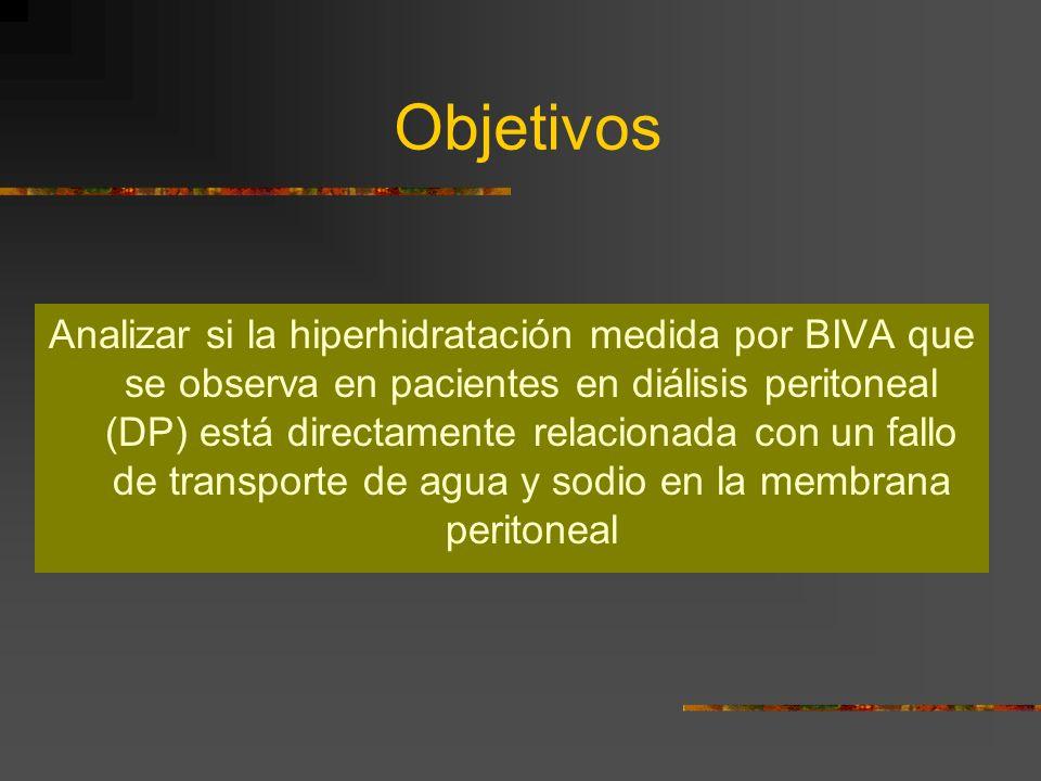 Objetivos Analizar si la hiperhidratación medida por BIVA que se observa en pacientes en diálisis peritoneal (DP) está directamente relacionada con un fallo de transporte de agua y sodio en la membrana peritoneal