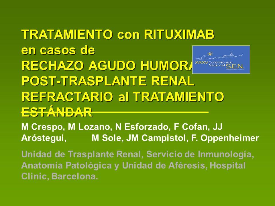 TRATAMIENTO con RITUXIMAB en casos de RECHAZO AGUDO HUMORAL POST-TRASPLANTE RENAL REFRACTARIO al TRATAMIENTO ESTÁNDAR M Crespo, M Lozano, N Esforzado, F Cofan, JJ Aróstegui, M Sole, JM Campistol, F.
