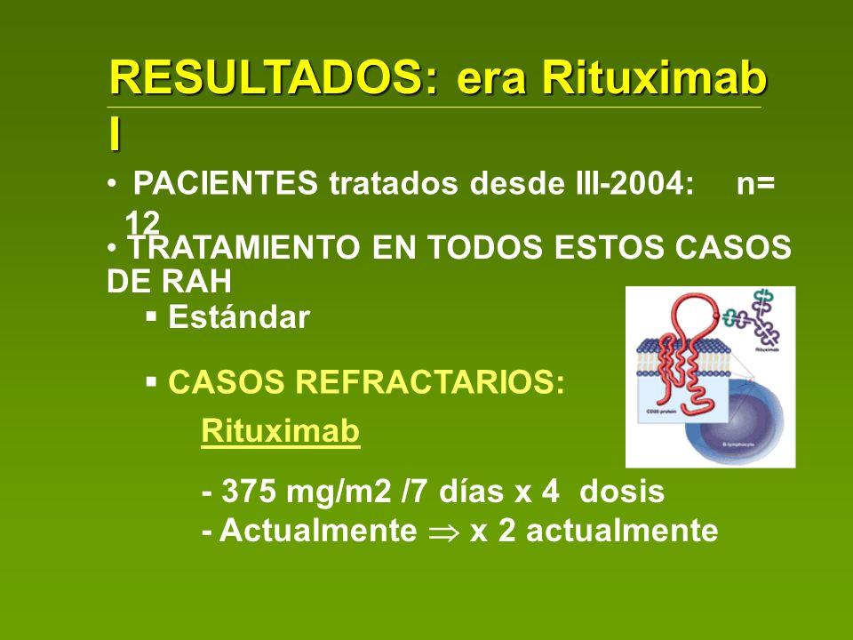 RESULTADOS: era Rituximab I PACIENTES tratados desde III-2004: n= 12 TRATAMIENTO EN TODOS ESTOS CASOS DE RAH Estándar CASOS REFRACTARIOS: Rituximab - 375 mg/m2 /7 días x 4 dosis - Actualmente x 2 actualmente
