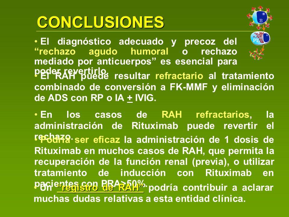 CONCLUSIONES El diagnóstico adecuado y precoz del rechazo agudo humoral o rechazo mediado por anticuerpos es esencial para poder revertirlo. En los ca