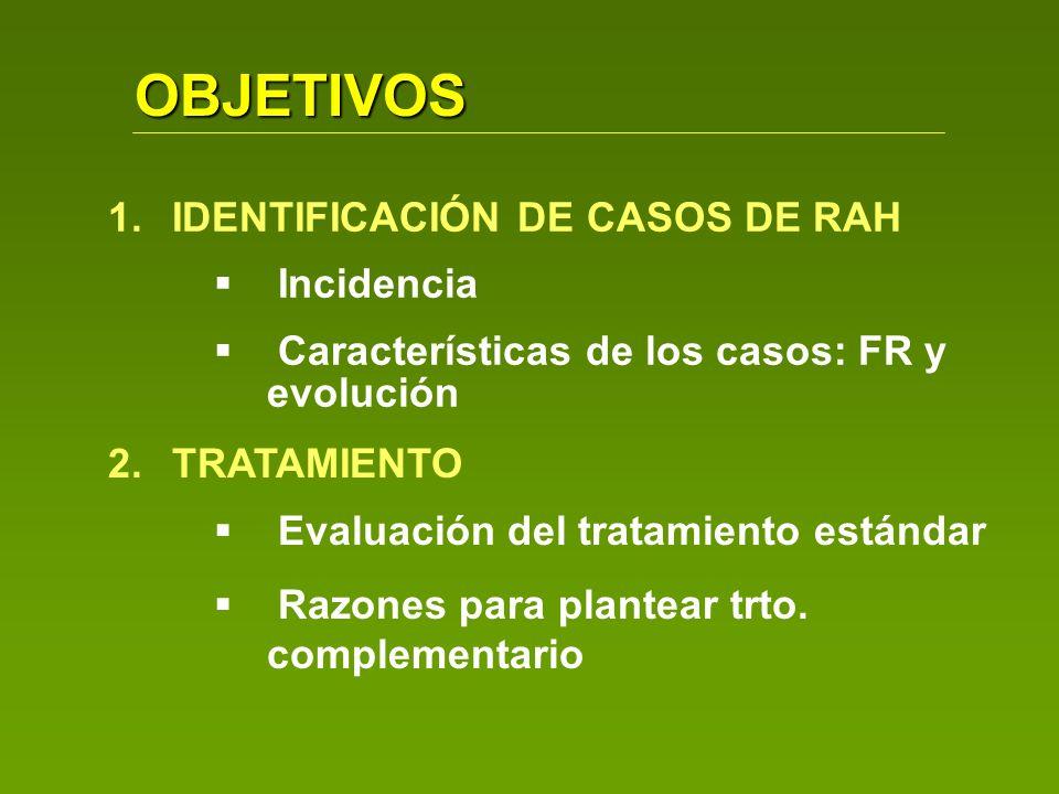 OBJETIVOS 1. IDENTIFICACIÓN DE CASOS DE RAH Incidencia Características de los casos: FR y evolución 2. TRATAMIENTO Evaluación del tratamiento estándar