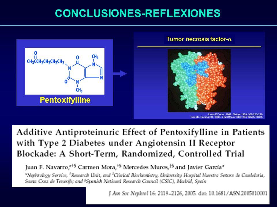 Pentoxifylline Tumor necrosis factor- CONCLUSIONES-REFLEXIONES