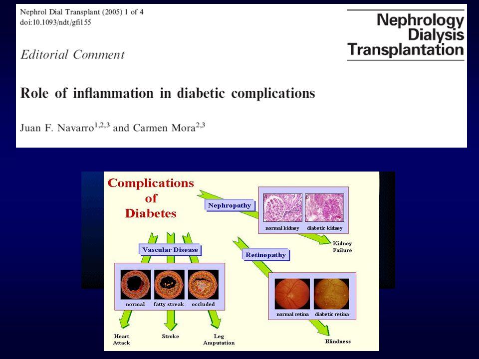 * p<0.01, ** p<0.001 versus Pre-DM ** * ** Días tras inducción de la DM TNF-alfa urinario (pg/mL) Kalantarina et al.