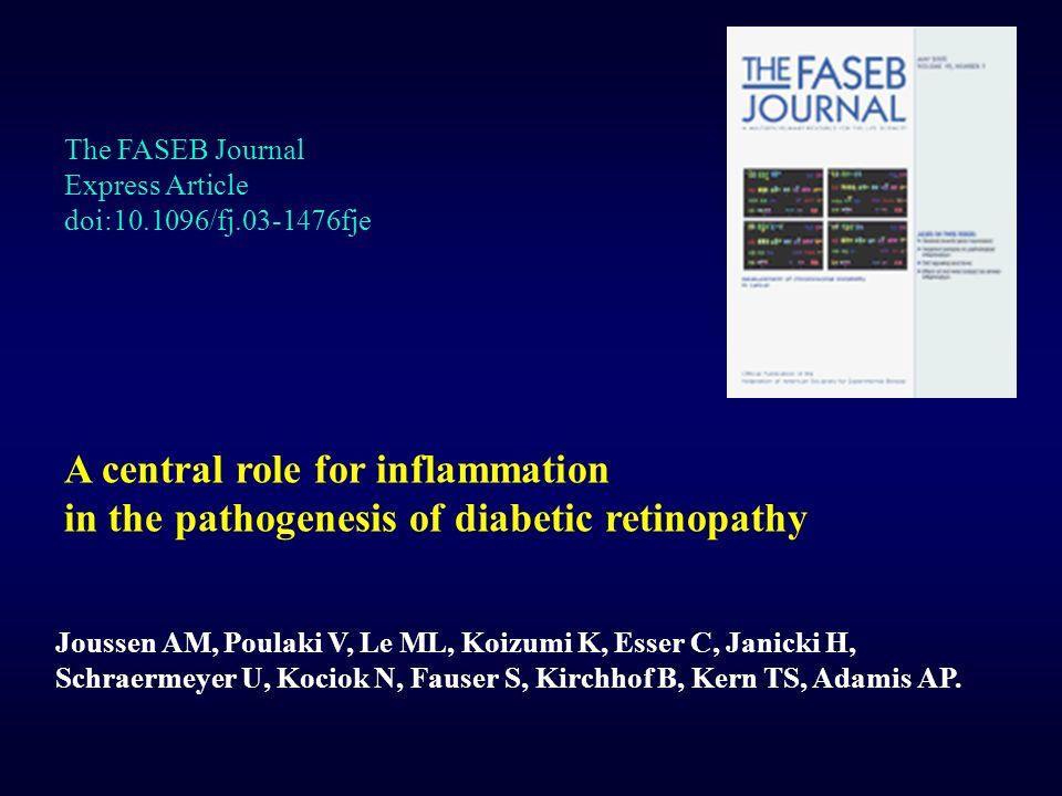 Inflammatory parameters vs Urinary albumin excretion r = 0.69, p < 0.001r = 0.71, p < 0.001 C-reactive protein vs Albuminuria Urinary TNF- vs Albuminuria Navarro et al.