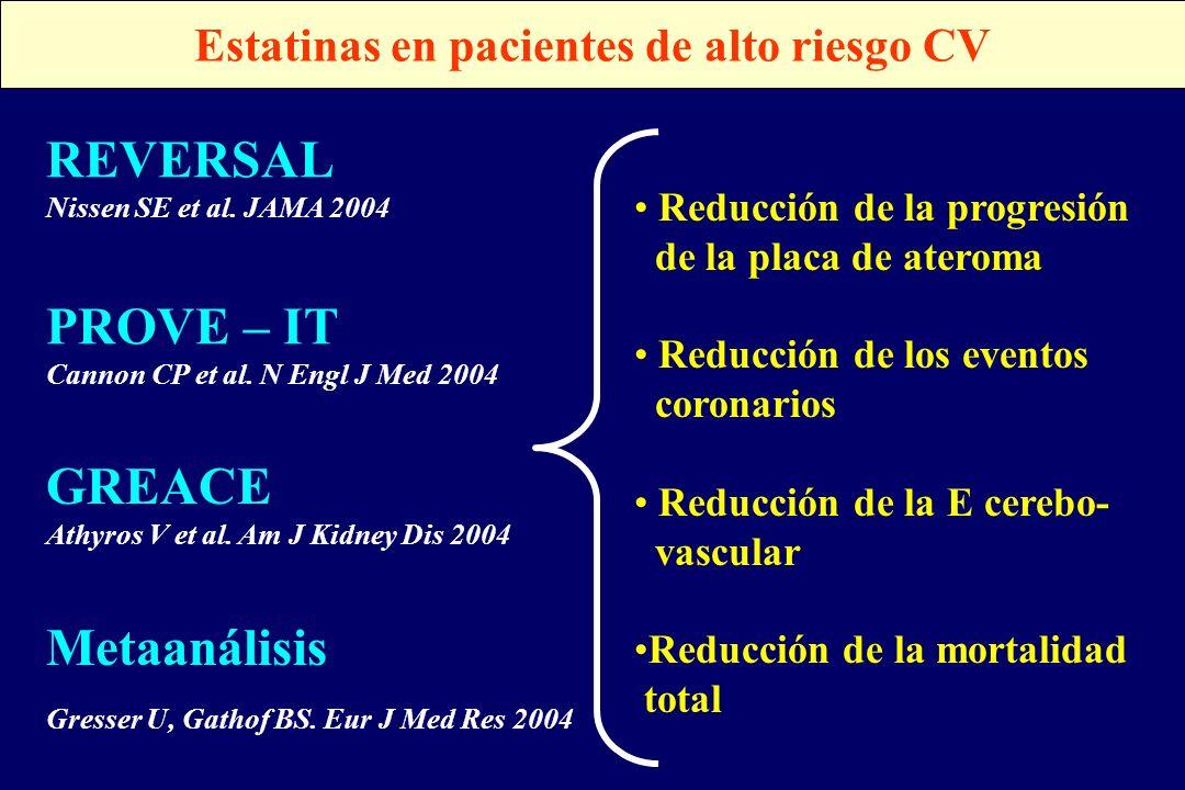 Estatinas en pacientes de alto riesgo CV REVERSAL Nissen SE et al. JAMA 2004 PROVE – IT Cannon CP et al. N Engl J Med 2004 GREACE Athyros V et al. Am