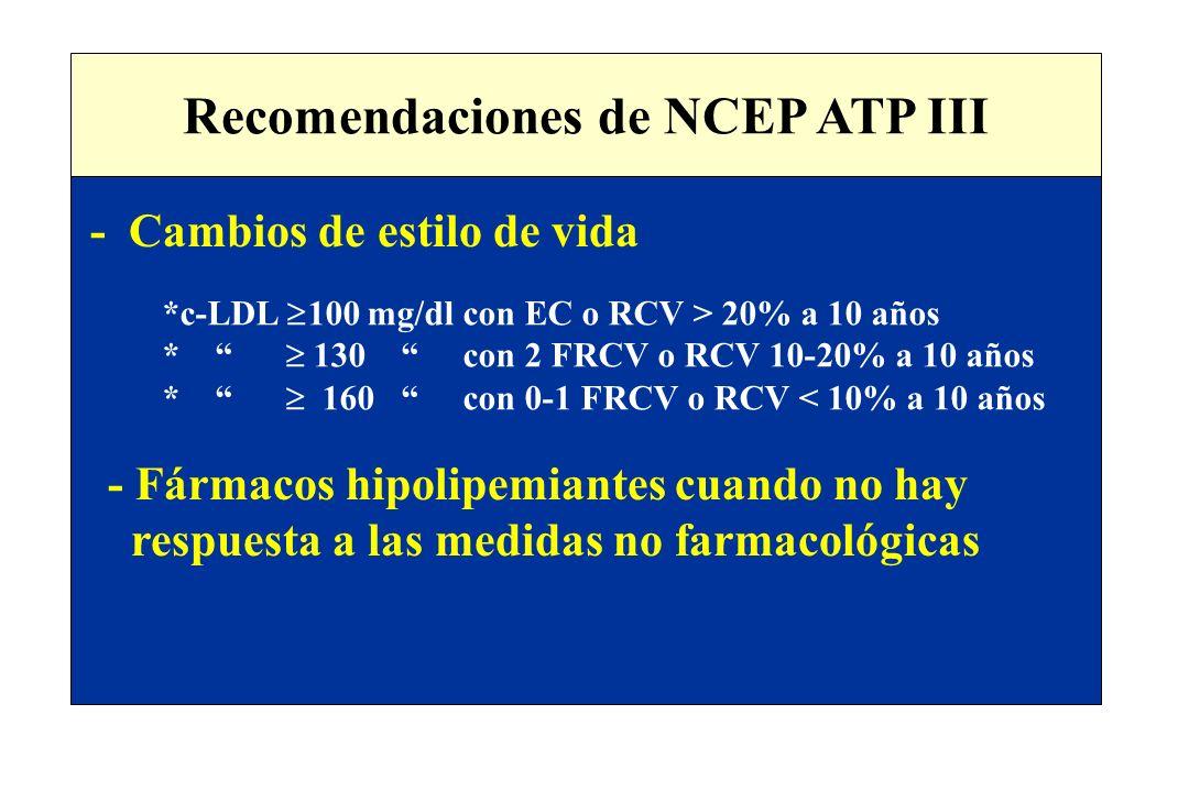 Recomendaciones de NCEP ATP III - Cambios de estilo de vida *c-LDL 100 mg/dl con EC o RCV > 20% a 10 años * 130 con 2 FRCV o RCV 10-20% a 10 años * 16