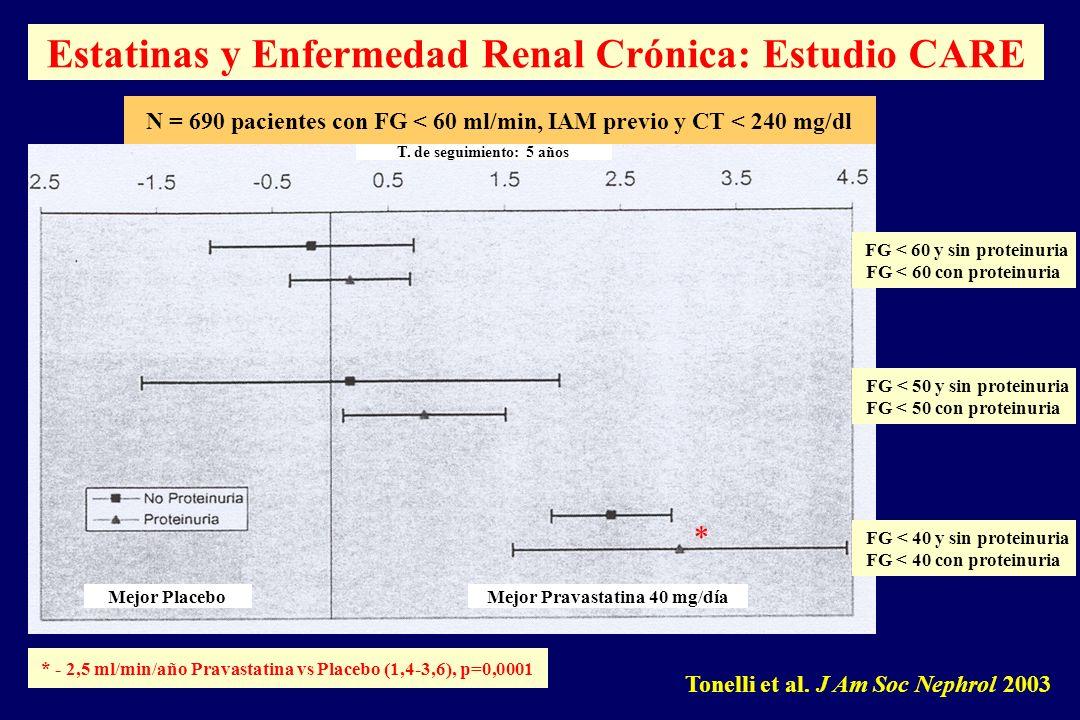 Estatinas y Enfermedad Renal Crónica: Estudio CARE FG < 60 y sin proteinuria FG < 60 con proteinuria FG < 50 y sin proteinuria FG < 50 con proteinuria