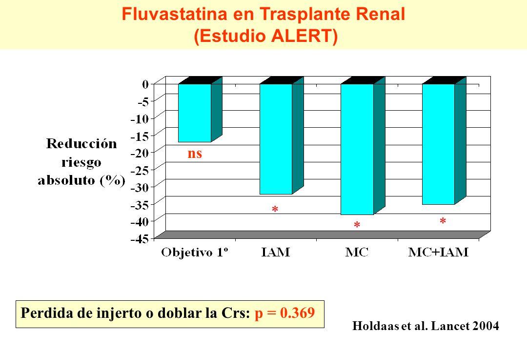 * * * Fluvastatina en Trasplante Renal (Estudio ALERT) Holdaas et al. Lancet 2004 ns Perdida de injerto o doblar la Crs: p = 0.369