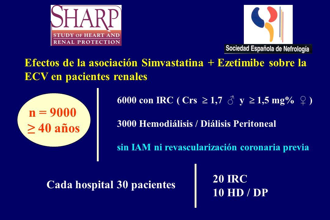 Efectos de la asociación Simvastatina + Ezetimibe sobre la ECV en pacientes renales n = 9000 40 años 6000 con IRC ( Crs 1,7 y 1,5 mg% ) 3000 Hemodiáli