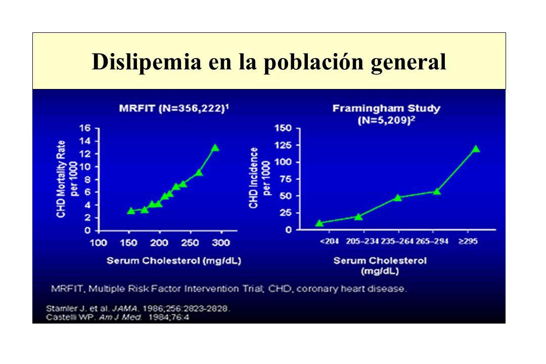 Dislipemia en la población general