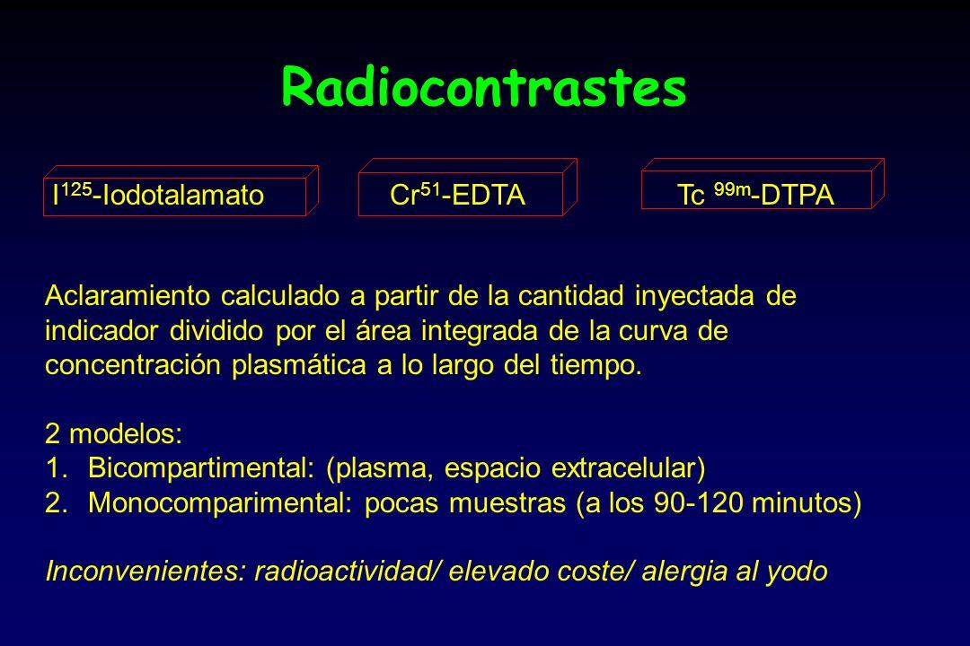 Radiocontrastes I 125 -IodotalamatoCr 51 -EDTATc 99m -DTPA Aclaramiento calculado a partir de la cantidad inyectada de indicador dividido por el área integrada de la curva de concentración plasmática a lo largo del tiempo.