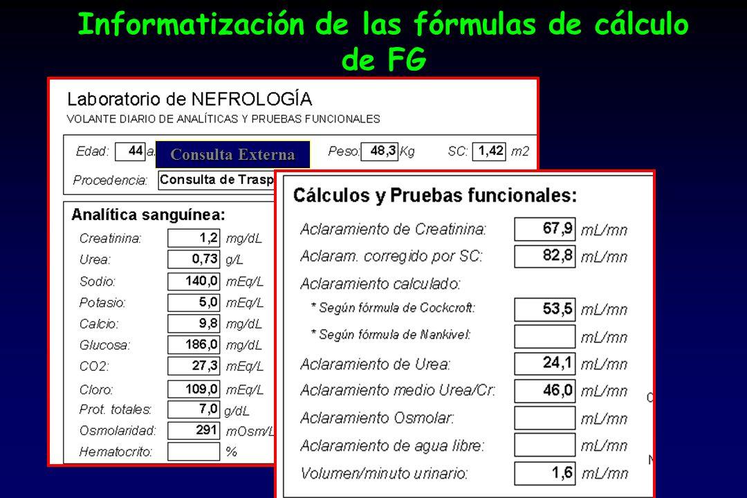 Informatización de las fórmulas de cálculo de FG Consulta Externa