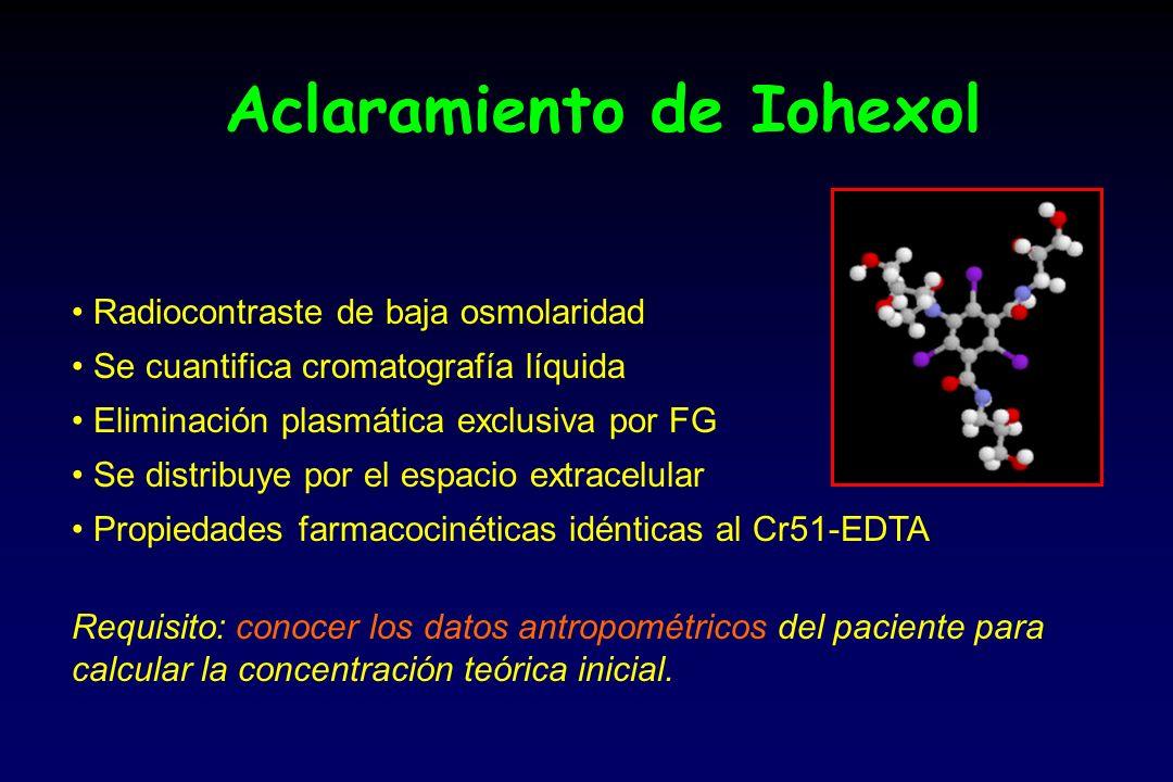 Aclaramiento de Iohexol Radiocontraste de baja osmolaridad Se cuantifica cromatografía líquida Eliminación plasmática exclusiva por FG Se distribuye p