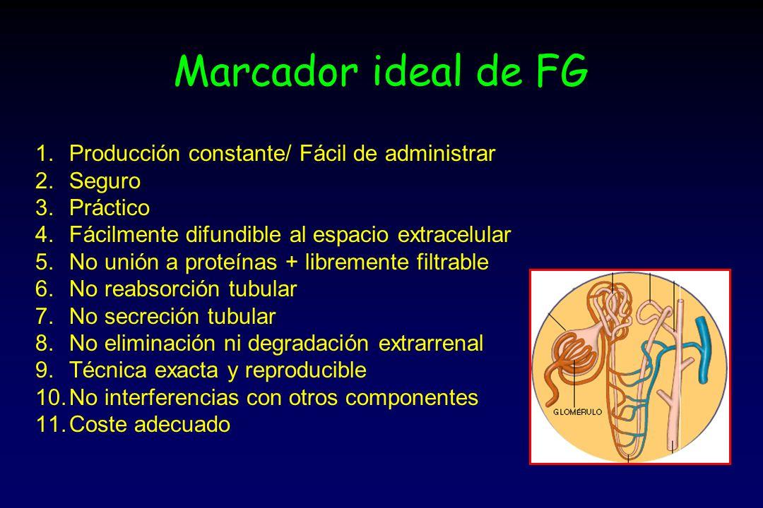 Marcador ideal de FG 1.Producción constante/ Fácil de administrar 2.Seguro 3.Práctico 4.Fácilmente difundible al espacio extracelular 5.No unión a pro