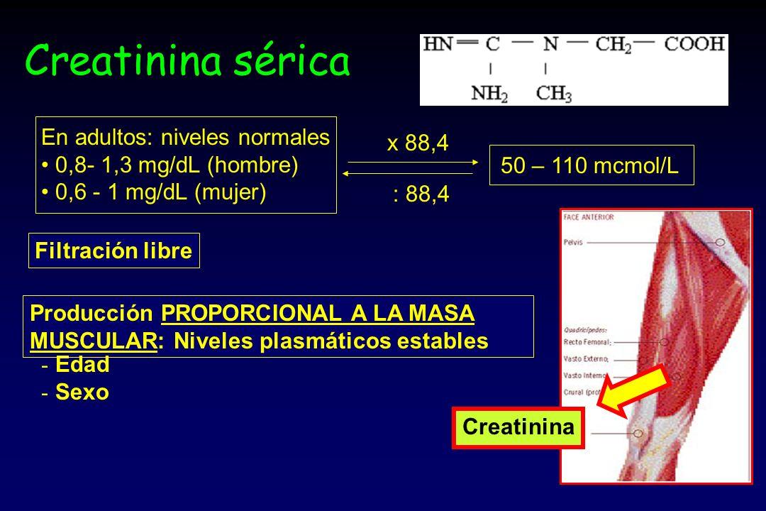 Creatinina sérica Filtración libre Producción PROPORCIONAL A LA MASA MUSCULAR: Niveles plasmáticos estables - Edad - Sexo Creatinina En adultos: niveles normales 0,8- 1,3 mg/dL (hombre) 0,6 - 1 mg/dL (mujer) 50 – 110 mcmol/L x 88,4 : 88,4