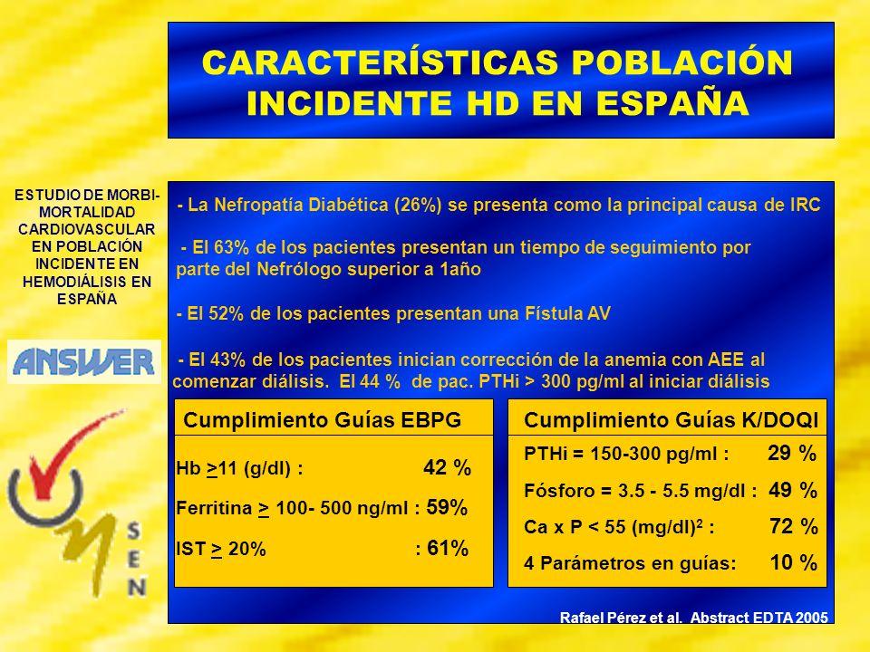 ESTUDIO DE MORBI- MORTALIDAD CARDIOVASCULAR EN POBLACIÓN INCIDENTE EN HEMODIÁLISIS EN ESPAÑA CARACTERÍSTICAS POBLACIÓN INCIDENTE HD EN ESPAÑA - El 52%