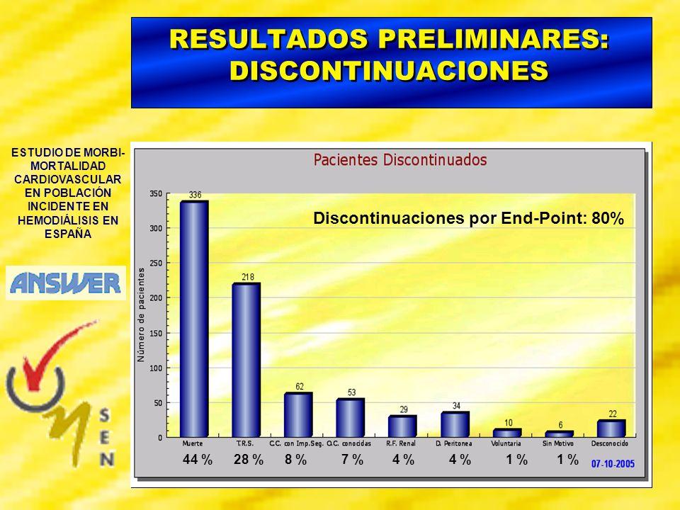 ESTUDIO DE MORBI- MORTALIDAD CARDIOVASCULAR EN POBLACIÓN INCIDENTE EN HEMODIÁLISIS EN ESPAÑA RESULTADOS PRELIMINARES: DISCONTINUACIONES Discontinuacio
