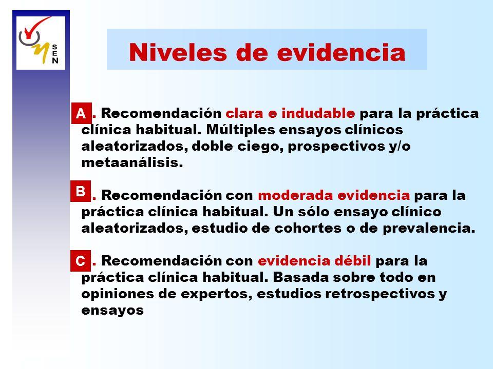 A. Recomendación clara e indudable para la práctica clínica habitual. Múltiples ensayos clínicos aleatorizados, doble ciego, prospectivos y/o metaanál