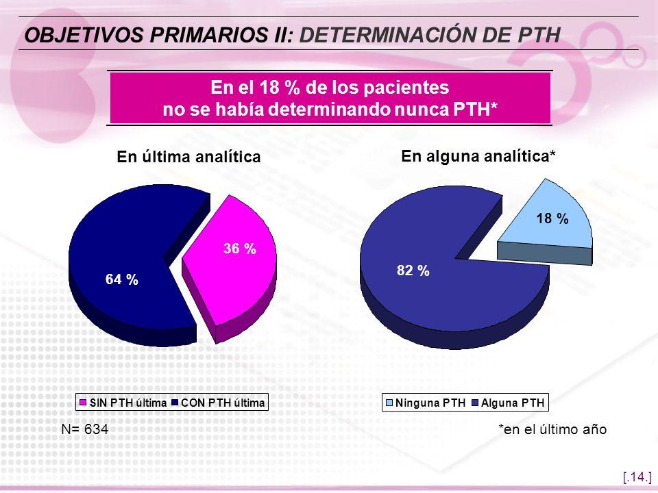 [.14.] SIN PTH últimaCON PTH última En última analítica 36 % 64 % N= 634 En alguna analítica* *en el último año Ninguna PTHAlguna PTH 18 % 82 % En el
